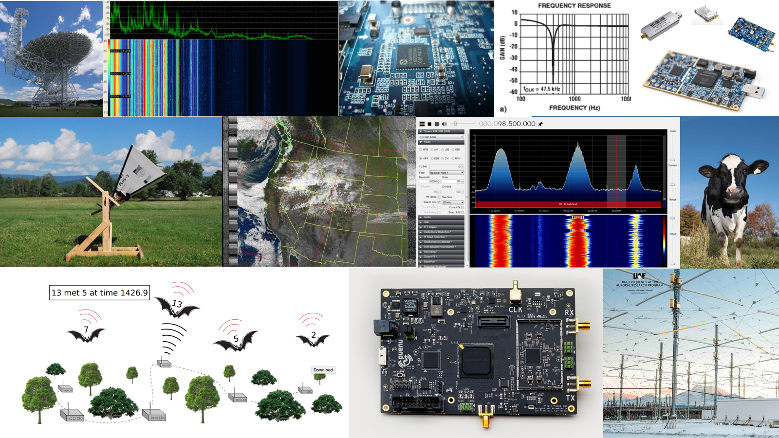 What is SDR used for?