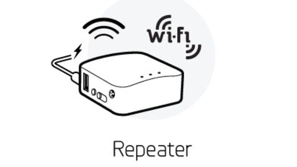 WiFi hotspot Repeater
